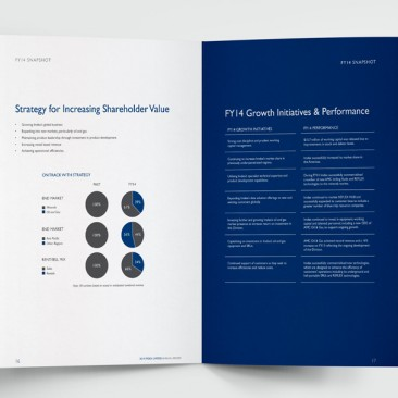 Imdex - Annual Report 2014